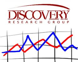 анализ discovery research group