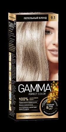 gamma_p_blond