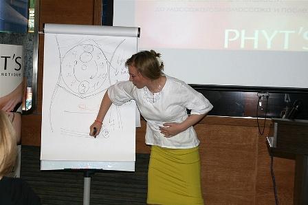 Светлана Шведова